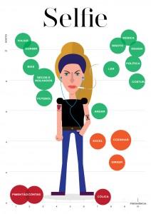 01anah 2 selfie web 212x300 Conheça os trainees de arte por meio de infográficos que eles fizeram