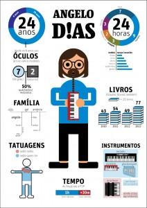 01angelo-dias