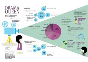 01tatiana 300x212 Conheça os trainees de arte por meio de infográficos que eles fizeram