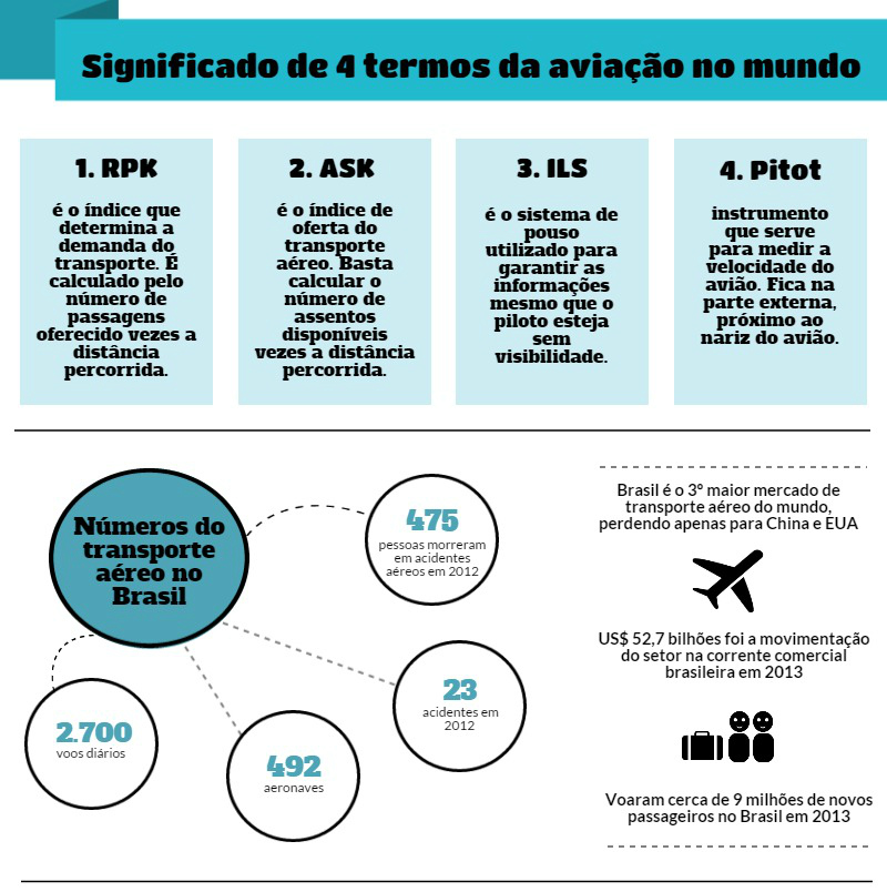 Comportamento do brasileiro na Internet - Pesquisa Reteurs Institute 2014 Copy (4)