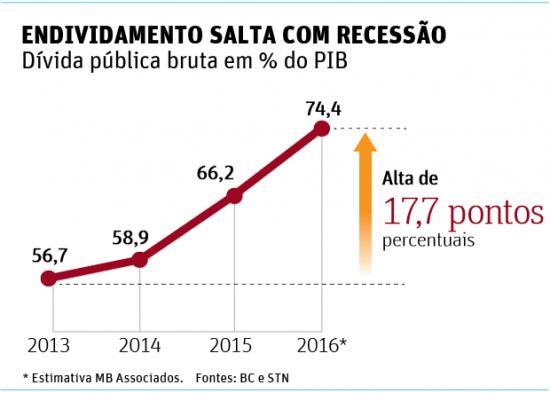 grafico_prova